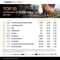 ¿Cuáles son los contenidos de streaming con más movimiento en Redes Sociales en abril?